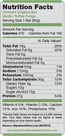Oh Yeah Bar (Original) Nutrition Facts
