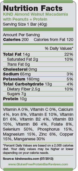 Kind Plus Protein Bar Nutrition Facts