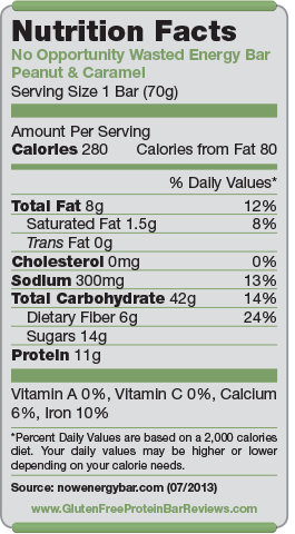 No Opportunity Wasted Bar Nutrition Facts