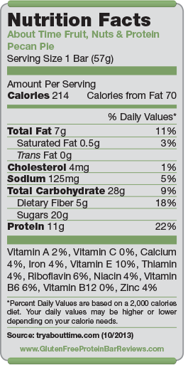 Nutrition_Facts_AboutTime