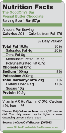 GoodOnYa Bar Nutrition Facts