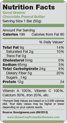 Good Greens Bar Nutrition Facts
